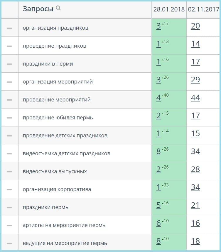 Бесплатно продвижение сайта в 20 поисковых системах forum mod для xrumer 12 постинг новостей на дле сайты